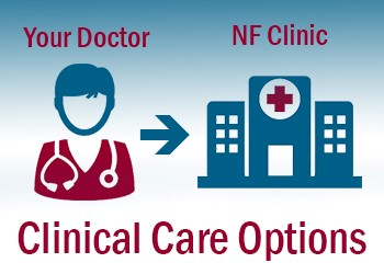 Clinical Care Options Callout